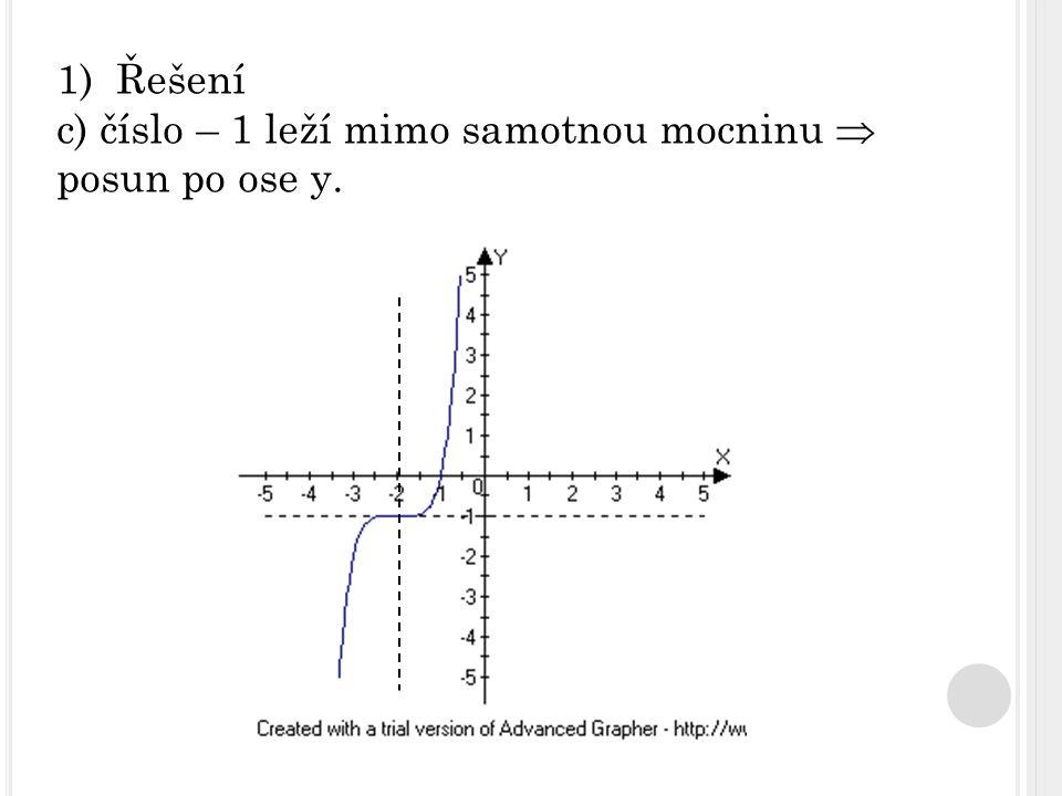 1)Řešení c) číslo – 1 leží mimo samotnou mocninu  posun po ose y.