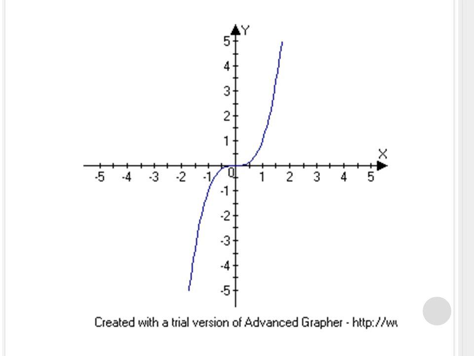 Řešení: b) f: y = x 4 x 22  1,5 11  0,5 00,511,52 y 165,0610,60 15,0616
