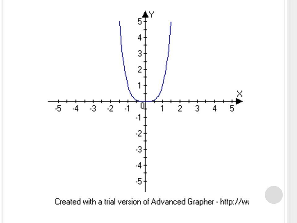 1)n  N a)n je liché číslo: f.y = x n je rostoucí a H(f) = R; b)n je sudé číslo: f.