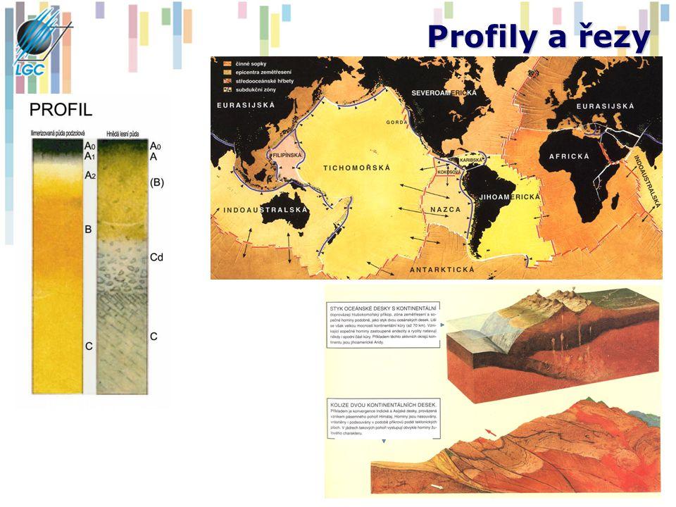 Profily a řezy Půdní profil – grafická marginálie na pedologických mapách Litosférické desky – Velký atlas světa, Kartografie Praha 1997, 2004