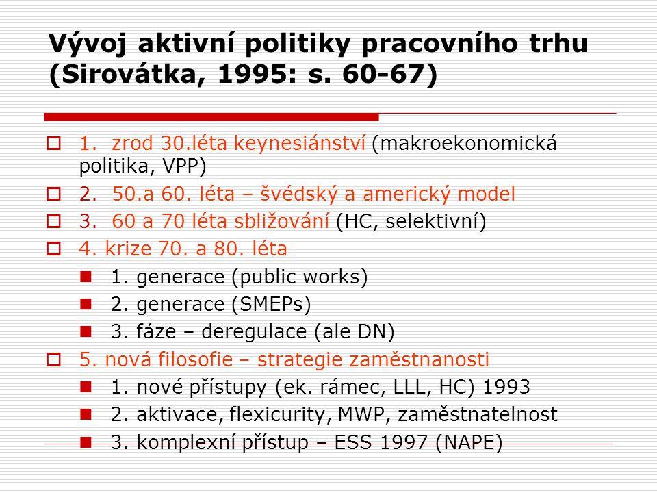 Vývoj aktivní politiky pracovního trhu (Sirovátka, 1995: s. 60-67)  1. zrod 30.léta keynesiánství (makroekonomická politika, VPP)  2. 50.a 60. léta