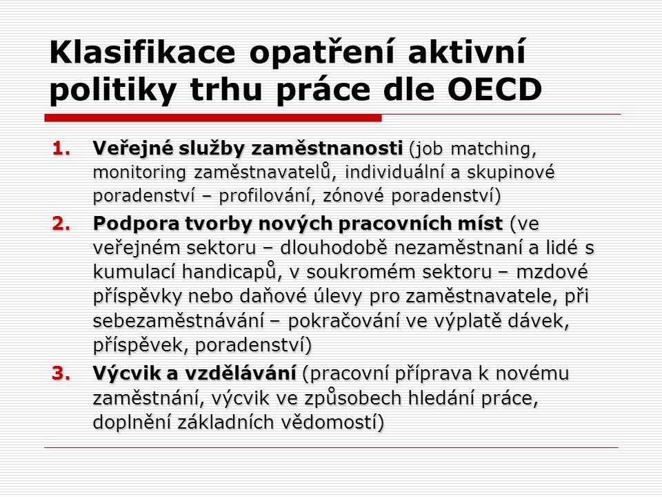 Klasifikace opatření aktivní politiky trhu práce dle OECD 1.Veřejné služby zaměstnanosti (job matching, monitoring zaměstnavatelů, individuální a skup