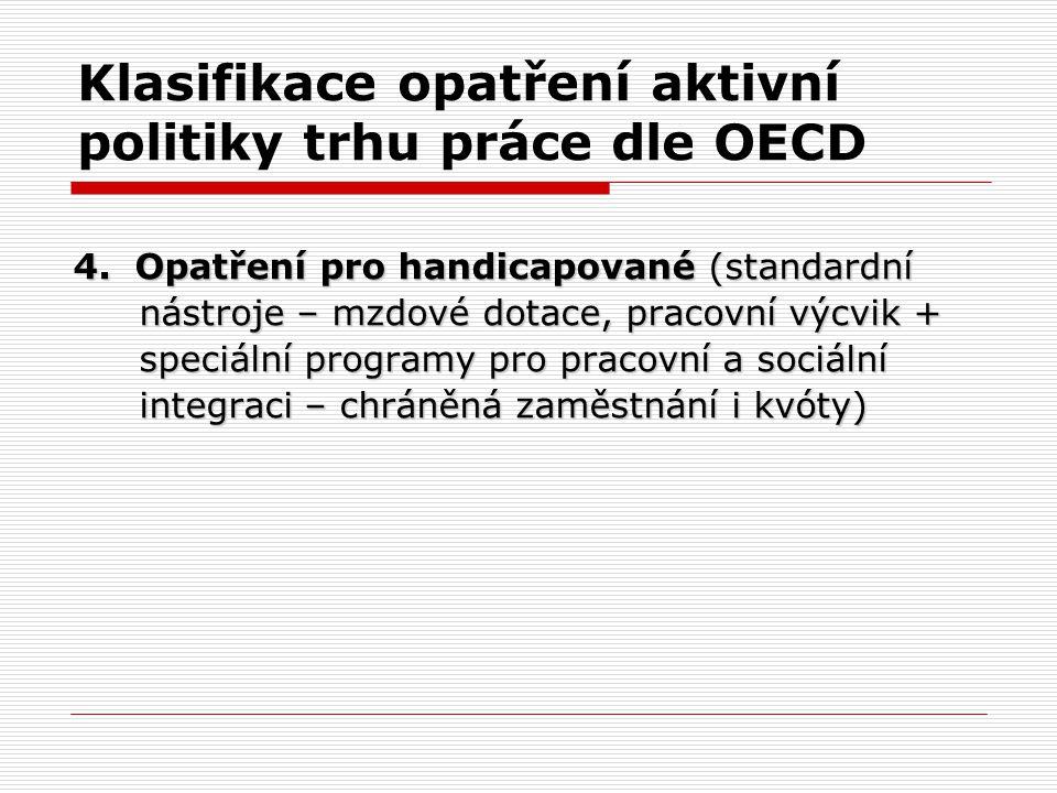 Klasifikace opatření aktivní politiky trhu práce dle OECD 4. Opatření pro handicapované (standardní nástroje – mzdové dotace, pracovní výcvik + speciá