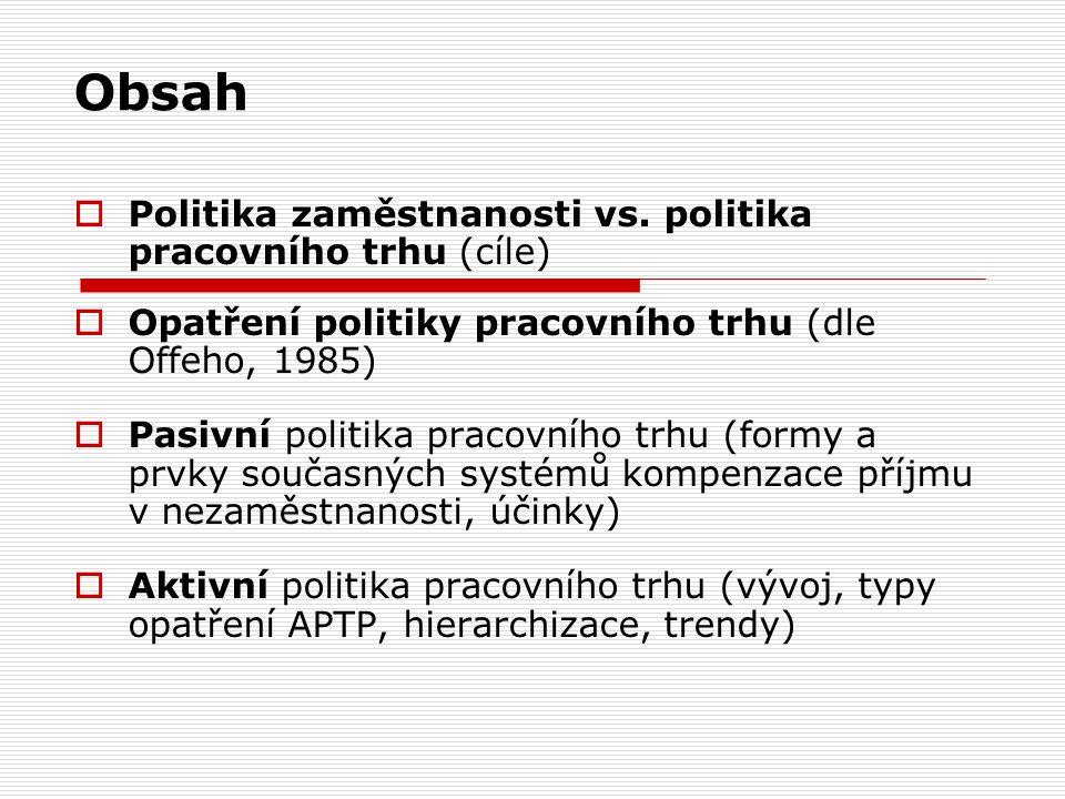 Obsah  Politika zaměstnanosti vs.