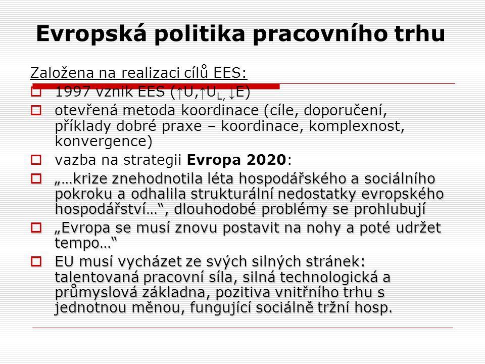 """Evropská politika pracovního trhu Založena na realizaci cílů EES:  1997 vznik EES ( ↑ U, ↑ U L, ↓ E)  otevřená metoda koordinace (cíle, doporučení, příklady dobré praxe – koordinace, komplexnost, konvergence)  vazba na strategii Evropa 2020:  """"…krize znehodnotila léta hospodářského a sociálního pokroku a odhalila strukturální nedostatky evropského hospodářství… , dlouhodobé problémy se prohlubují  """"Evropa se musí znovu postavit na nohy a poté udržet tempo…  EU musí vycházet ze svých silných stránek: talentovaná pracovní síla, silná technologická a průmyslová základna, pozitiva vnitřního trhu s jednotnou měnou, fungující sociálně tržní hosp."""