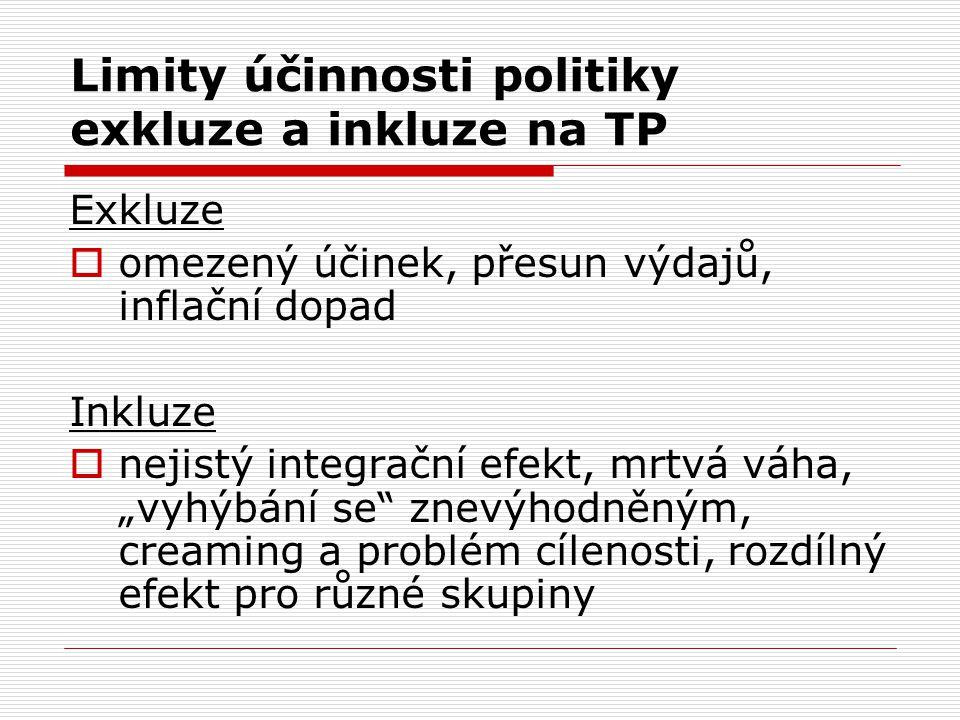 Limity účinnosti politiky exkluze a inkluze na TP Exkluze  omezený účinek, přesun výdajů, inflační dopad Inkluze  nejistý integrační efekt, mrtvá vá