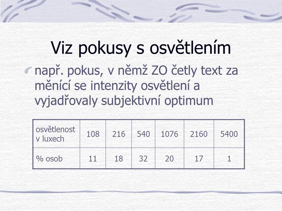 Viz pokusy s osvětlením např. pokus, v němž ZO četly text za měnící se intenzity osvětlení a vyjadřovaly subjektivní optimum osvětlenost v luxech 1082