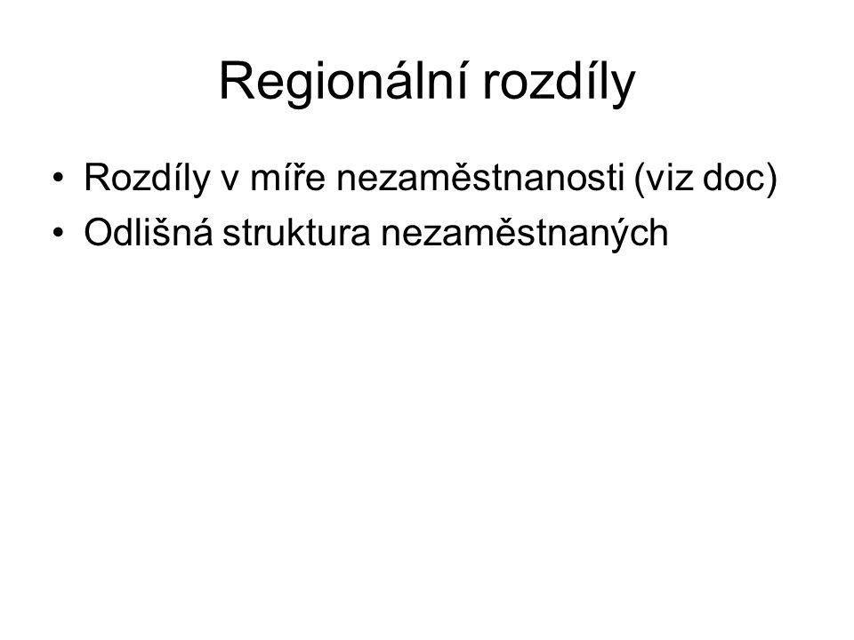 Regionální rozdíly Rozdíly v míře nezaměstnanosti (viz doc) Odlišná struktura nezaměstnaných