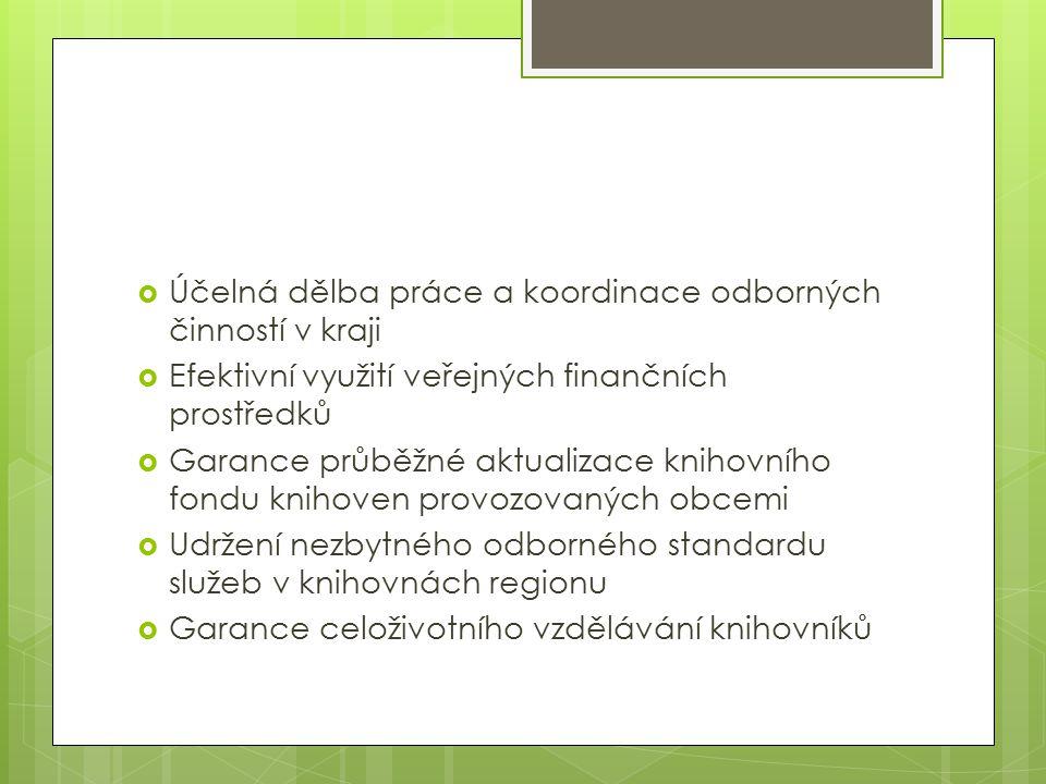  Účelná dělba práce a koordinace odborných činností v kraji  Efektivní využití veřejných finančních prostředků  Garance průběžné aktualizace knihov