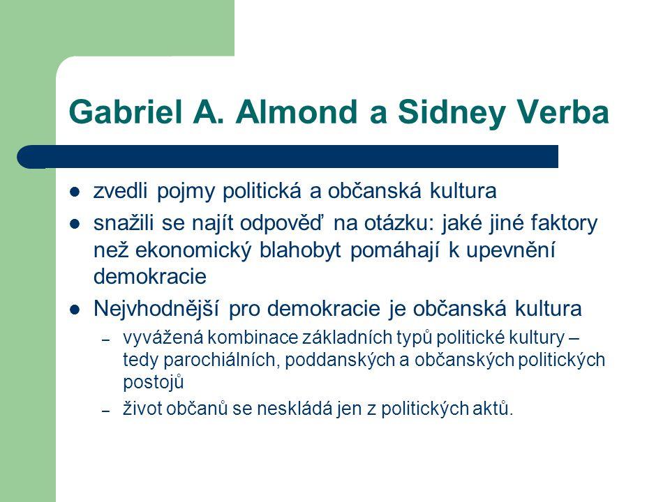 Gabriel A. Almond a Sidney Verba zvedli pojmy politická a občanská kultura snažili se najít odpověď na otázku: jaké jiné faktory než ekonomický blahob
