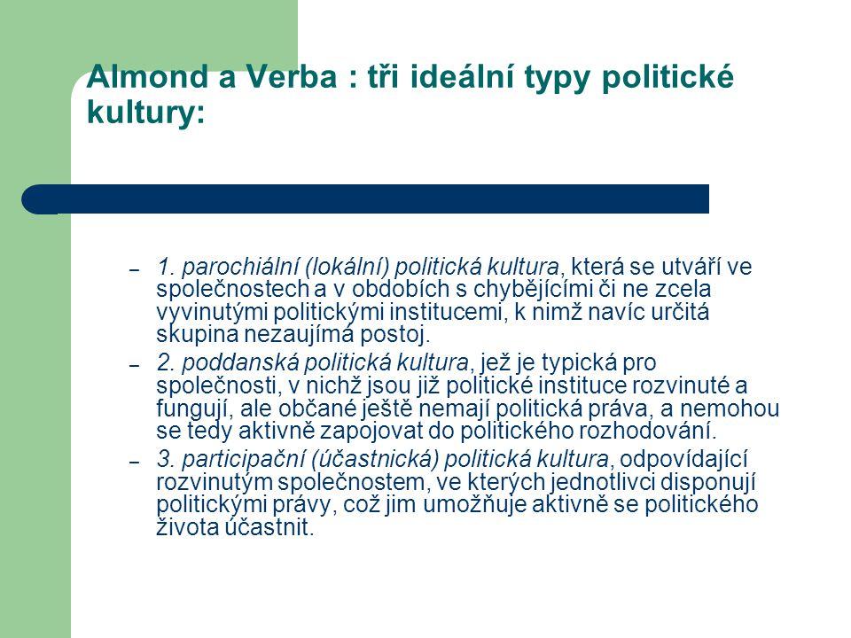 Almond a Verba : tři ideální typy politické kultury: – 1. parochiální (lokální) politická kultura, která se utváří ve společnostech a v obdobích s chy