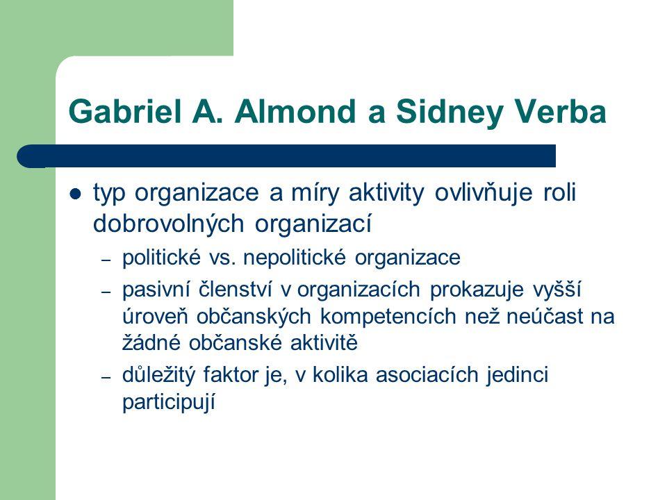 Gabriel A. Almond a Sidney Verba typ organizace a míry aktivity ovlivňuje roli dobrovolných organizací – politické vs. nepolitické organizace – pasivn