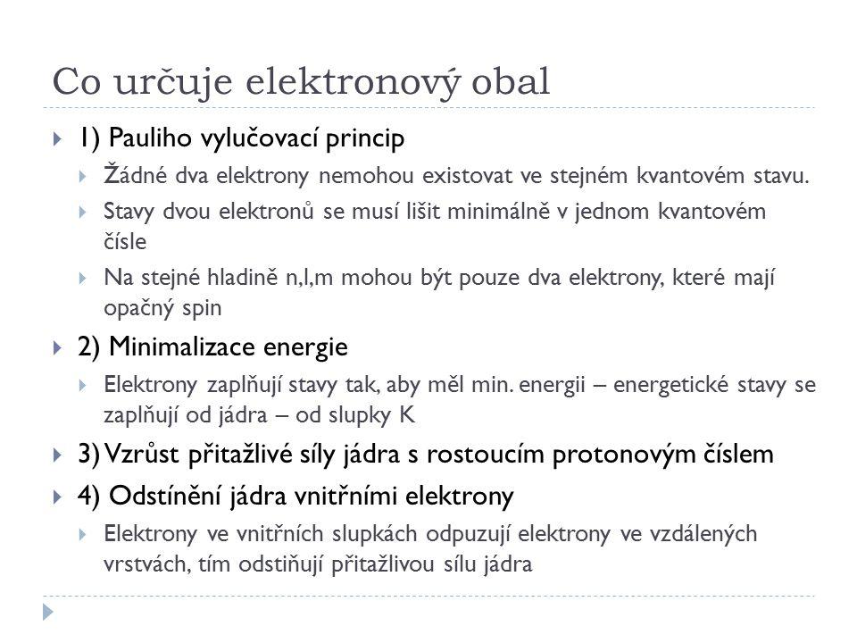 Co určuje elektronový obal  1) Pauliho vylučovací princip  Žádné dva elektrony nemohou existovat ve stejném kvantovém stavu.  Stavy dvou elektronů