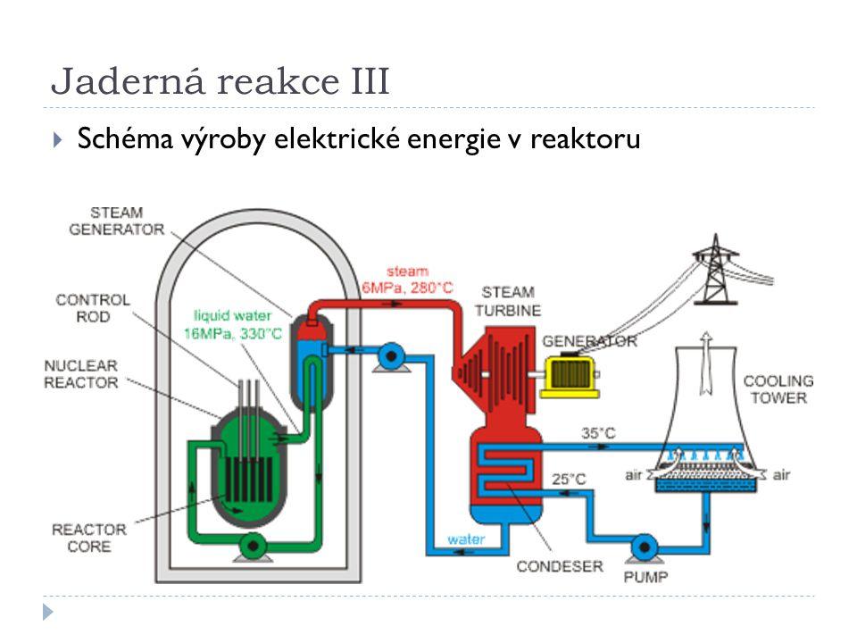 Jaderná reakce III  Schéma výroby elektrické energie v reaktoru