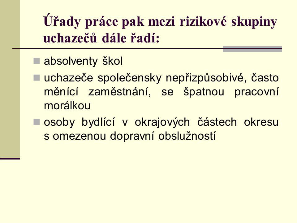 Charakteristika starších osob špatné návyky a neovládají cizí jazyky Zaměstnanci, kteří už oslavili padesátku, nejsou českými zaměstnavateli příliš žádáni.