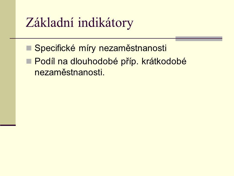 Osobami se zdravotním postižením podle § 67 zákona č.