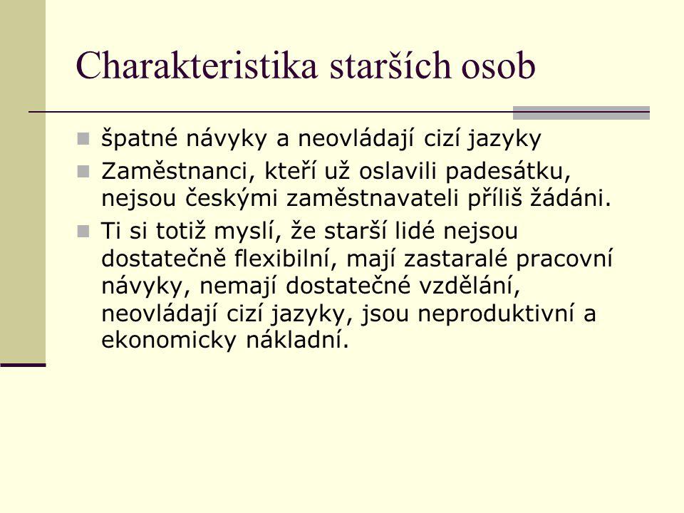 Charakteristika starších osob špatné návyky a neovládají cizí jazyky Zaměstnanci, kteří už oslavili padesátku, nejsou českými zaměstnavateli příliš žá