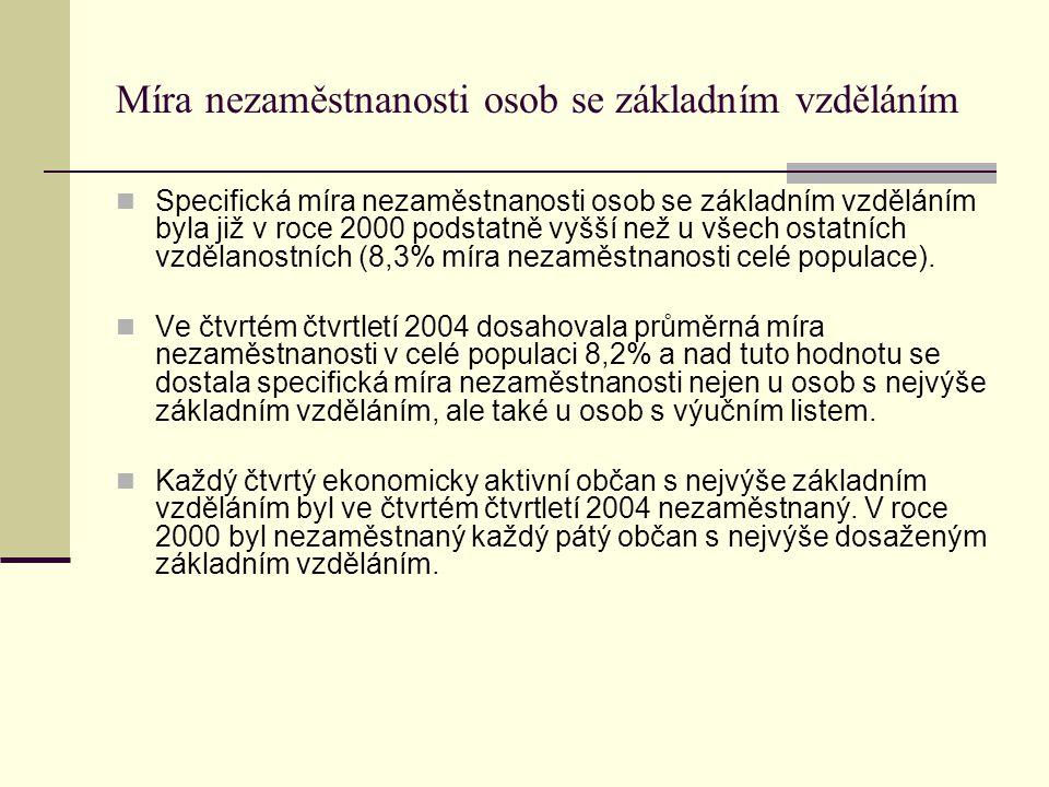 Povinnost zaměstnávat osoby se ZP Podle zákona č.