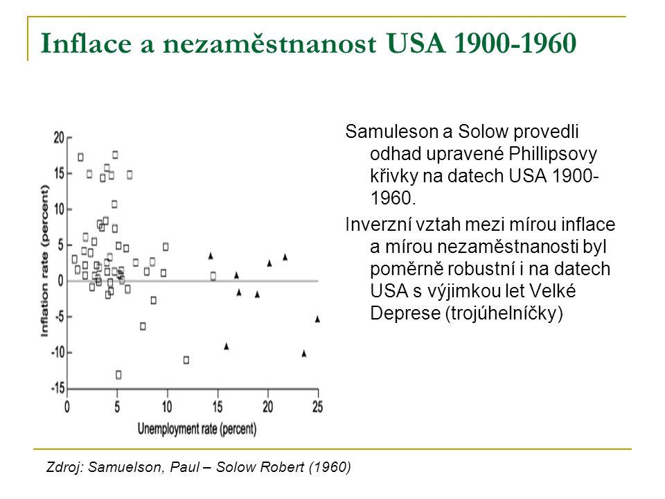Inflace a nezaměstnanost USA 1900-1960 Samuleson a Solow provedli odhad upravené Phillipsovy křivky na datech USA 1900- 1960.