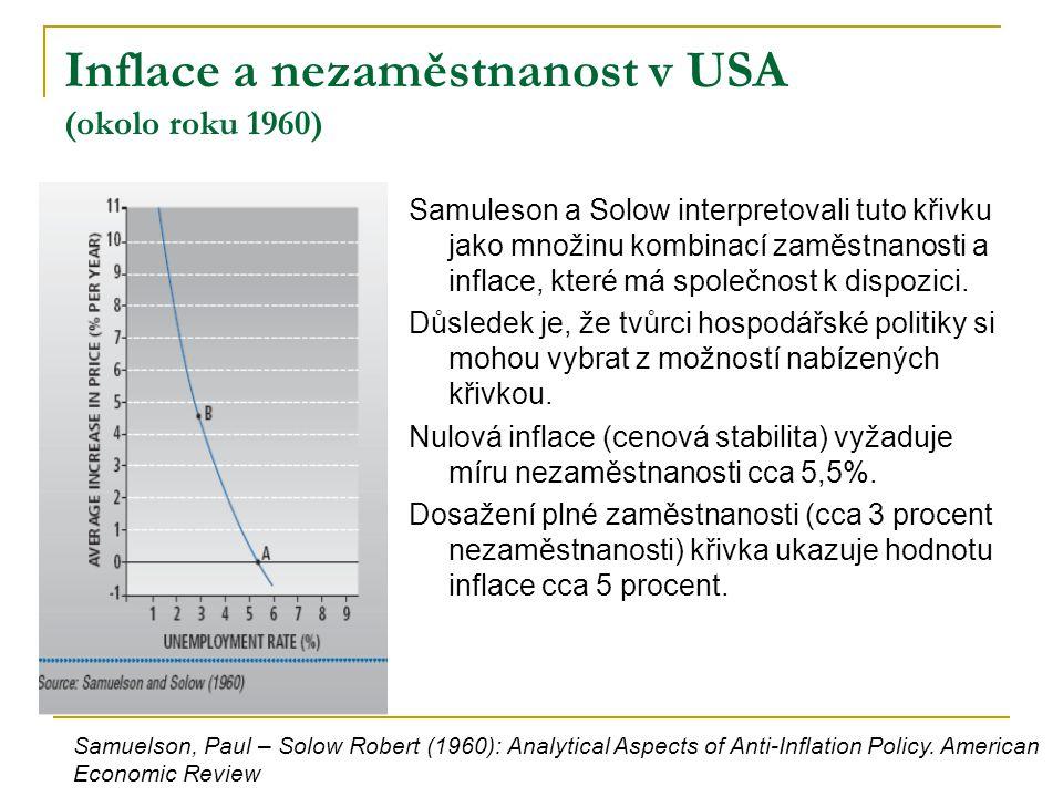 Inflace a nezaměstnanost v USA (okolo roku 1960) Samuleson a Solow interpretovali tuto křivku jako množinu kombinací zaměstnanosti a inflace, které má společnost k dispozici.