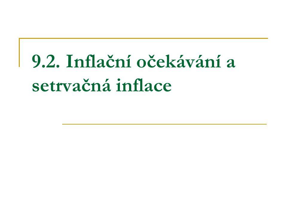 9.2. Inflační očekávání a setrvačná inflace