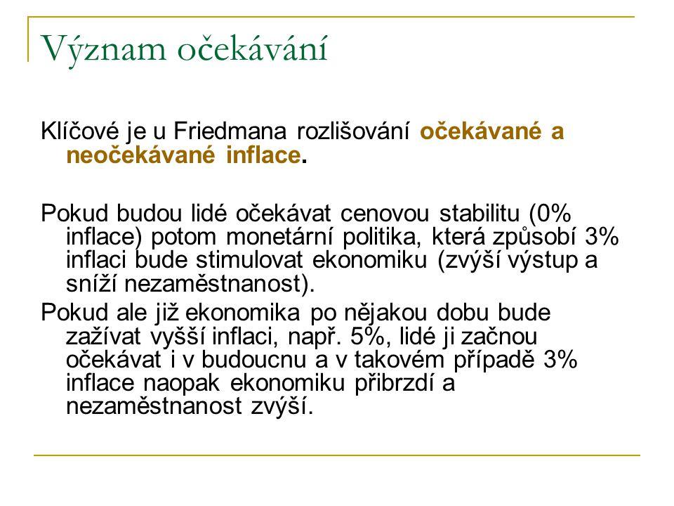 Význam očekávání Klíčové je u Friedmana rozlišování očekávané a neočekávané inflace.