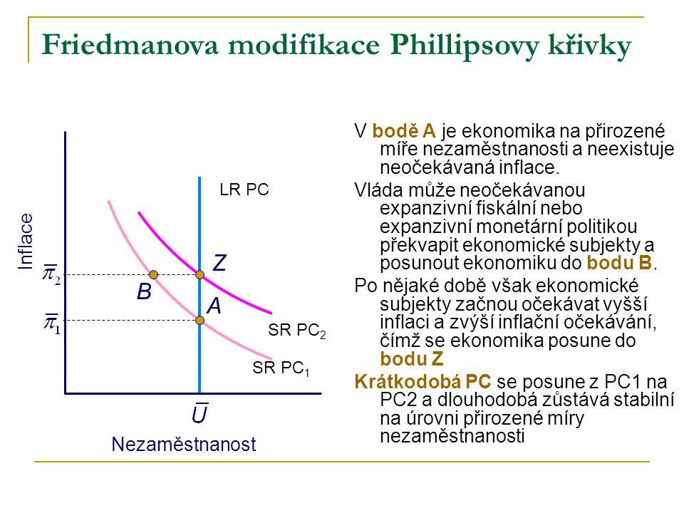 Inflace Nezaměstnanost B A Z Friedmanova modifikace Phillipsovy křivky LR PC SR PC 1 SR PC 2 V bodě A je ekonomika na přirozené míře nezaměstnanosti a neexistuje neočekávaná inflace.
