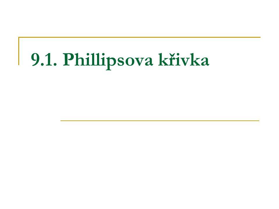 9.1. Phillipsova křivka