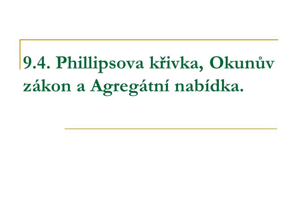 9.4. Phillipsova křivka, Okunův zákon a Agregátní nabídka.
