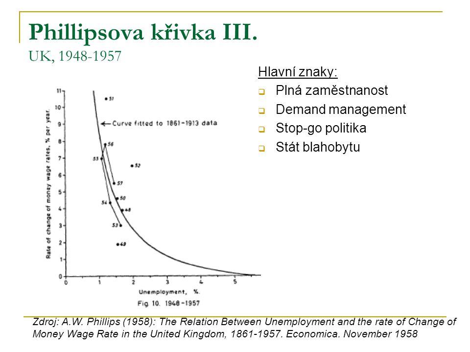 Phillipsova křivka III.UK, 1948-1957 Zdroj: A.W.