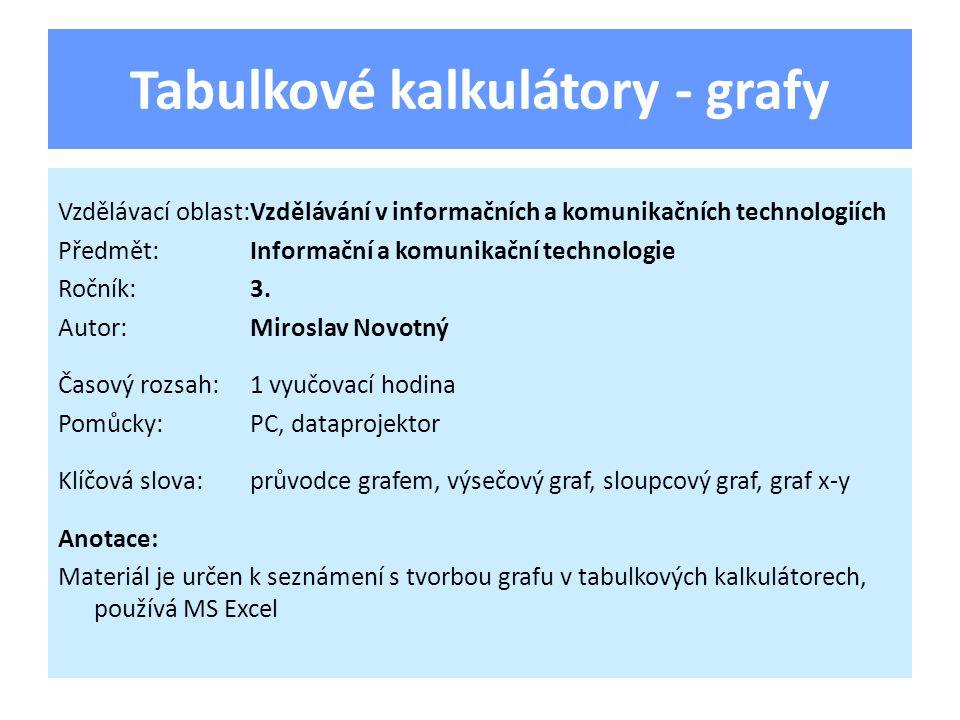 Tabulkové kalkulátory - grafy Vzdělávací oblast:Vzdělávání v informačních a komunikačních technologiích Předmět:Informační a komunikační technologie Ročník:3.