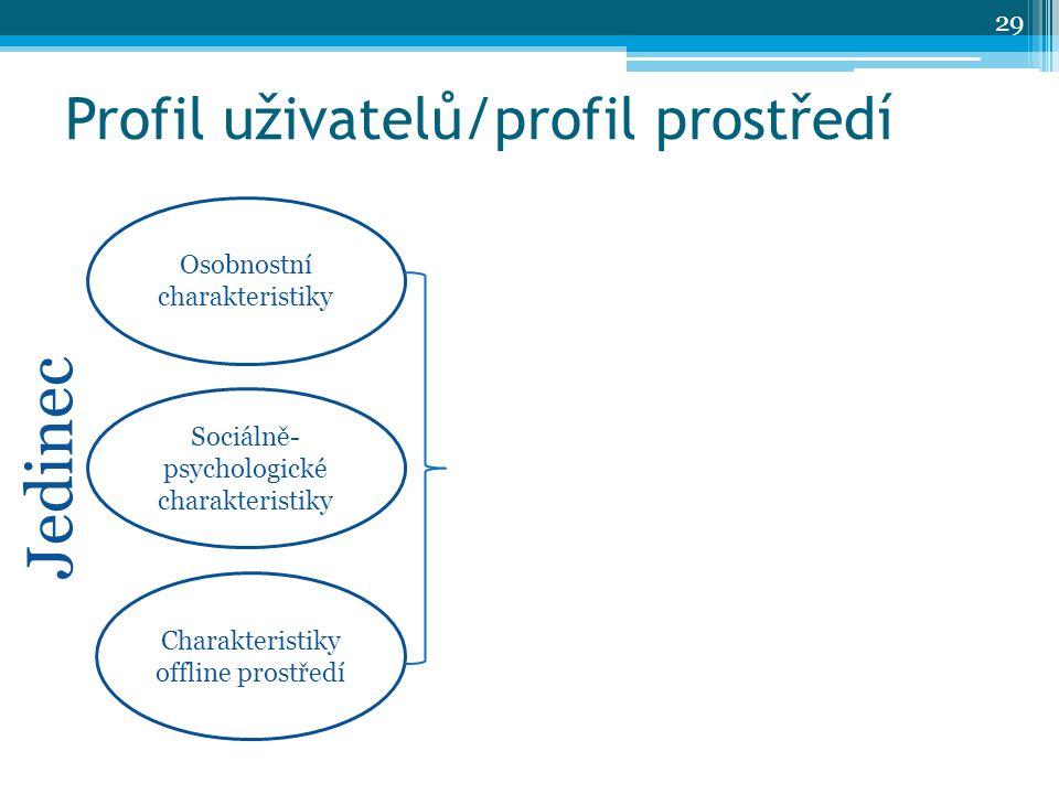 Profil uživatelů/profil prostředí Osobnostní charakteristiky Charakteristiky offline prostředí Sociálně- psychologické charakteristiky Jedinec 29