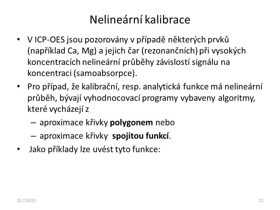 Nelineární kalibrace V ICP-OES jsou pozorovány v případě některých prvků (například Ca, Mg) a jejich čar (rezonančních) při vysokých koncentracích nel