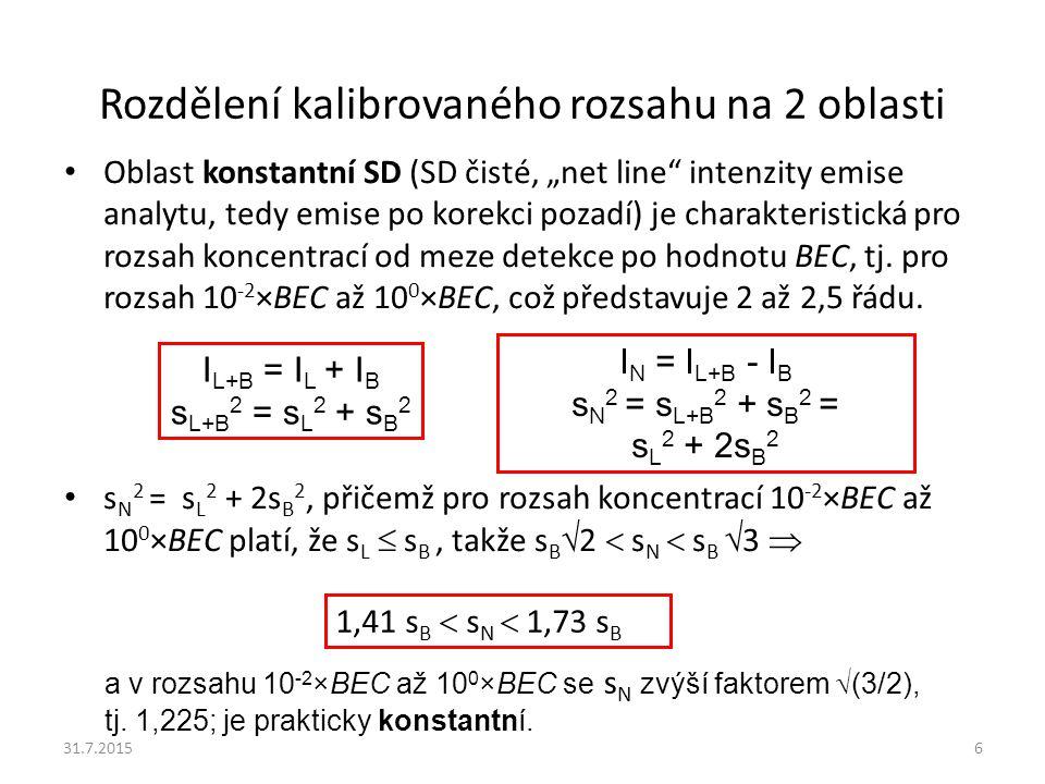 """Rozdělení kalibrovaného rozsahu na 2 oblasti Oblast konstantní SD (SD čisté, """"net line"""" intenzity emise analytu, tedy emise po korekci pozadí) je char"""