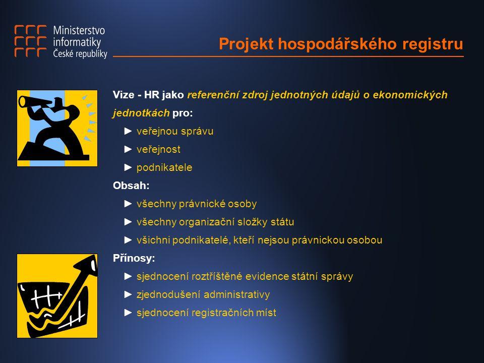 Projekt hospodářského registru Vize - HR jako referenční zdroj jednotných údajů o ekonomických jednotkách pro: ► veřejnou správu ► veřejnost ► podnika