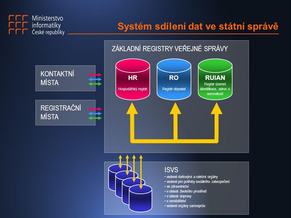 Systém sdílení dat ve státní správě ISVS vedené daňovými a celními orgány vedené pro potřeby sociálního zabezpečení ve zdravotnictví v oblasti životní