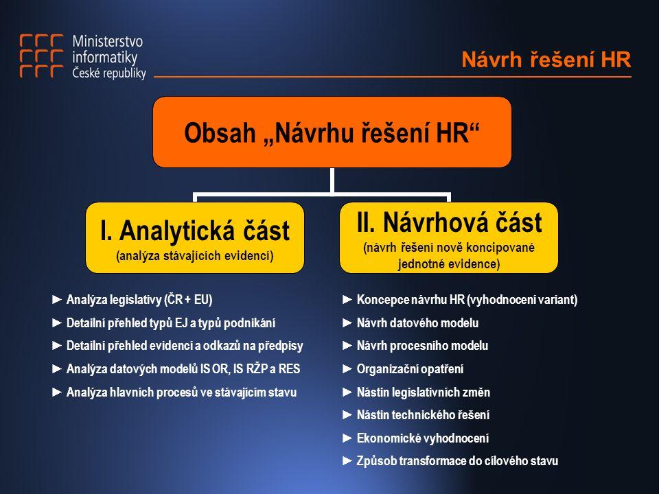 """Návrh řešení HR Obsah """"Návrhu řešení HR"""" I. Analytická část (analýza stávajících evidencí) II. Návrhová část (návrh řešení nově koncipované jednotné e"""