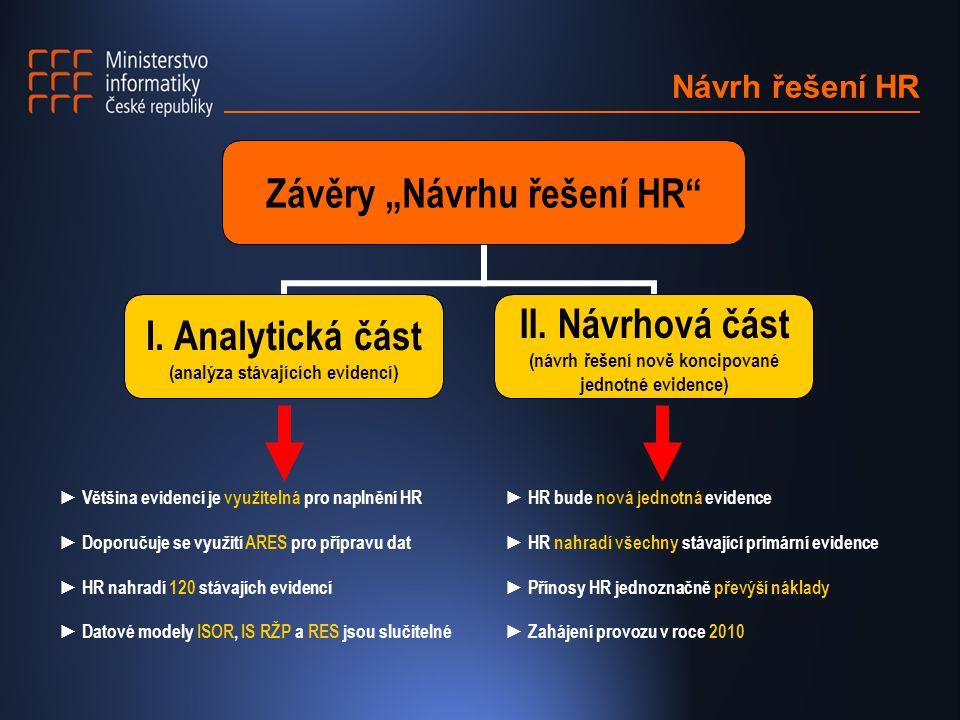 """Návrh řešení HR Závěry """"Návrhu řešení HR"""" I. Analytická část (analýza stávajících evidencí) II. Návrhová část (návrh řešení nově koncipované jednotné"""