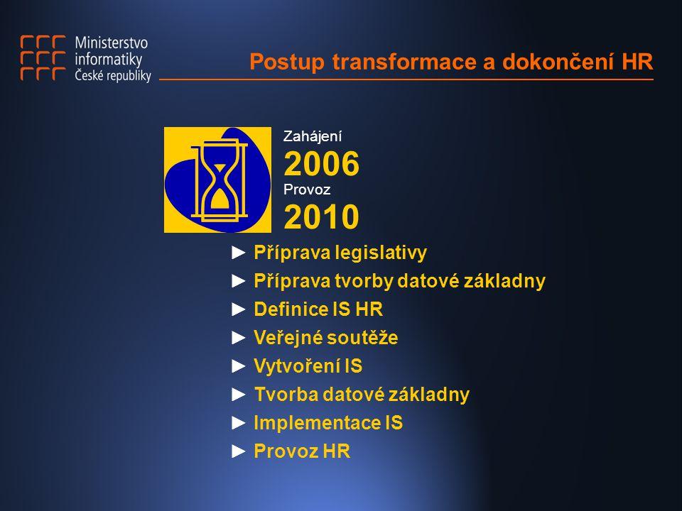 Postup transformace a dokončení HR Zahájení 2006 Provoz 2010 ► Příprava legislativy ► Příprava tvorby datové základny ► Definice IS HR ► Veřejné soutě