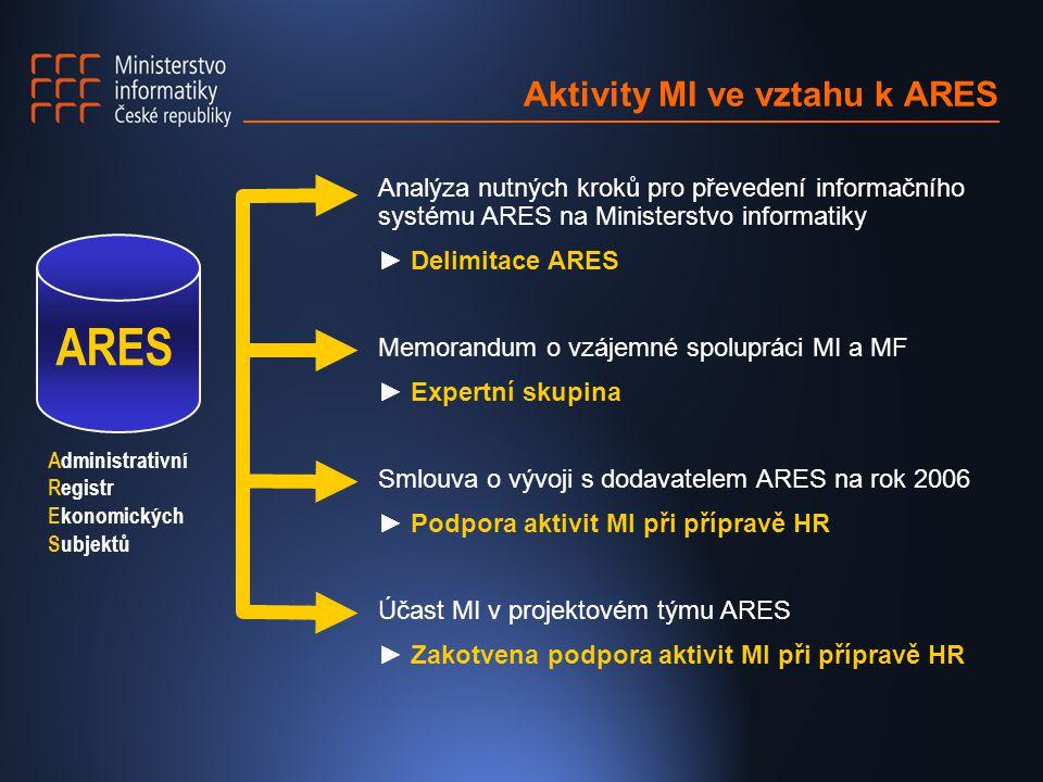 Aktivity MI ve vztahu k ARES Analýza nutných kroků pro převedení informačního systému ARES na Ministerstvo informatiky ► Delimitace ARES Memorandum o