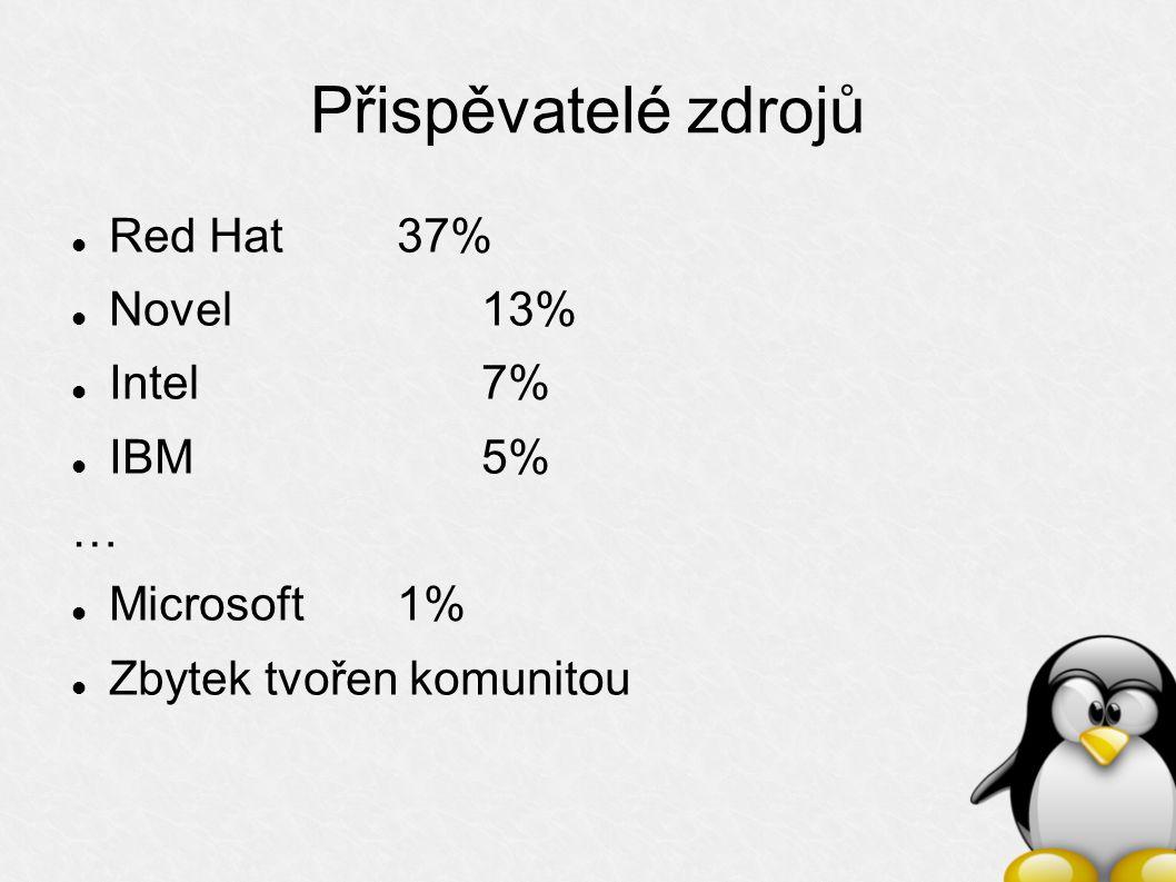 Přispěvatelé zdrojů Red Hat37% Novel13% Intel7% IBM5% … Microsoft1% Zbytek tvořen komunitou