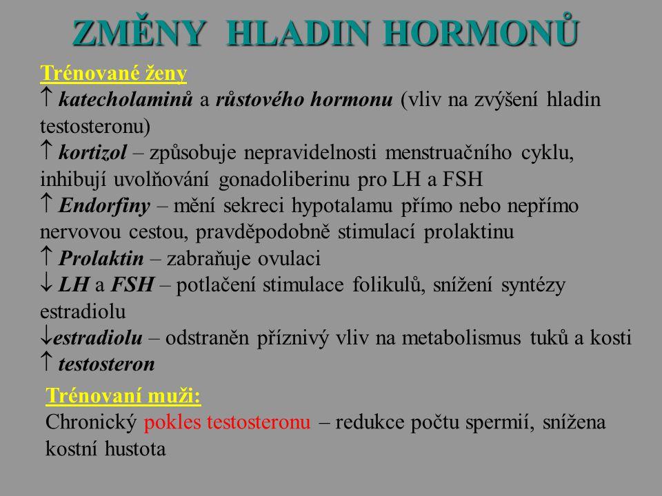 Trénované ženy:  katecholaminů a růstového hormonu (vliv na zvýšení hladin testosteronu)  kortizol – způsobuje nepravidelnosti menstruačního cyklu,