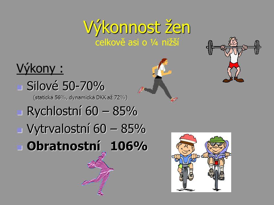 Výkonnost žen Výkonnost žen celkově asi o ¼ nižší Výkony : Silové 50-70% Silové 50-70% (statická 56%, dynamická DKK až 72%) (statická 56%, dynamická D
