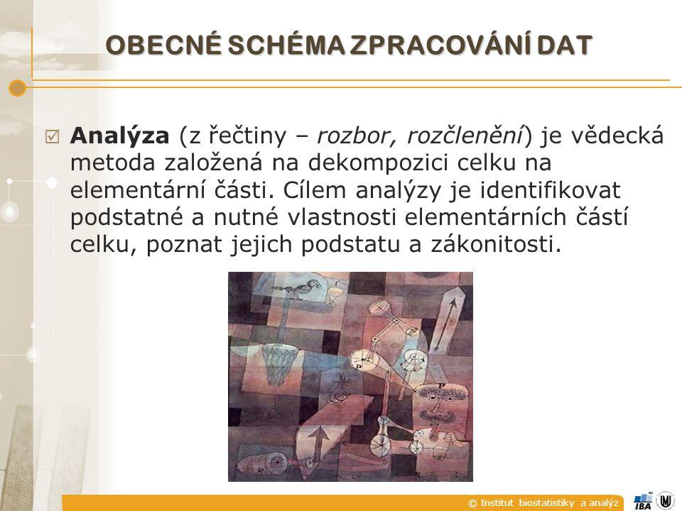 © Institut biostatistiky a analýz  Analýza (z řečtiny – rozbor, rozčlenění) je vědecká metoda založená na dekompozici celku na elementární části. Cíl