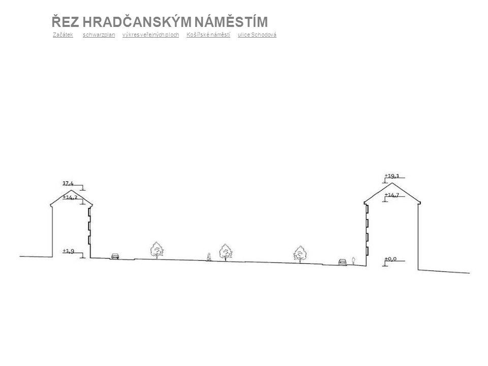 FOTOGRAFIE NÁMĚSTÍ ŘEZ HRADČANSKÝM NÁMĚSTÍM ZačátekZačátek schwarzplan výkres veřejných ploch Košířské náměstí ulice Schodováschwarzplanvýkres veřejný