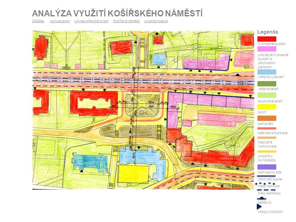 ANALÝZA VYUŽITÍ KOŠÍŘSKÉHO NÁMĚSTÍ veřejná zeleň převážně hromadné bydlení s obchodním parterem veřejné vybavení soukromá zeleň hromadné bydlení Legen