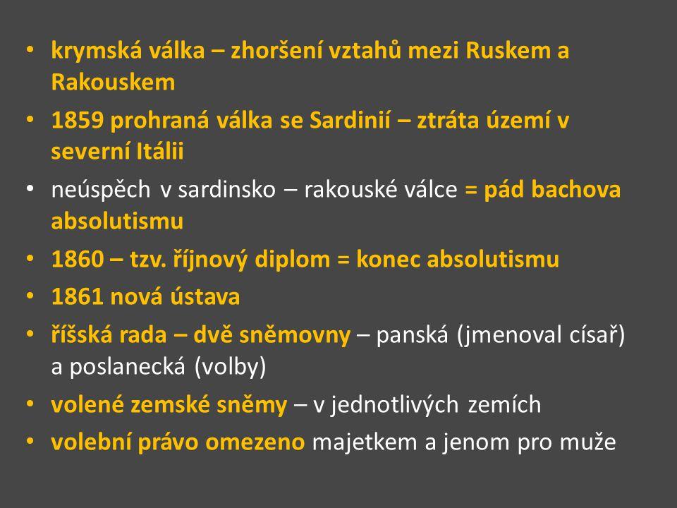 Vznik Rakouska - Uherska Mapa: Kartografie Praha: Novověk II., dějepisné atlasy pro základní školy a víceletá gymnázia, str.