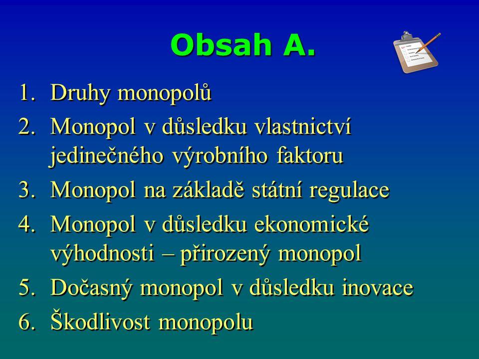 Obsah A. 1.Druhy monopolů 2.Monopol v důsledku vlastnictví jedinečného výrobního faktoru 3.Monopol na základě státní regulace 4.Monopol v důsledku eko