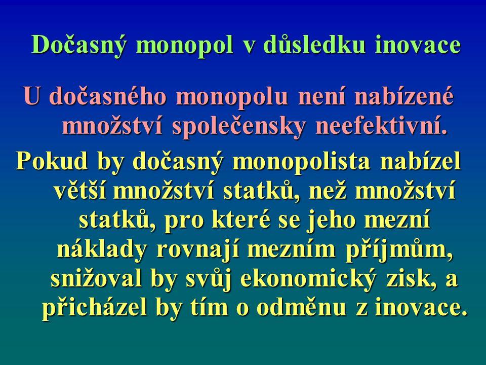 Dočasný monopol v důsledku inovace U dočasného monopolu není nabízené množství společensky neefektivní. Pokud by dočasný monopolista nabízel větší mno