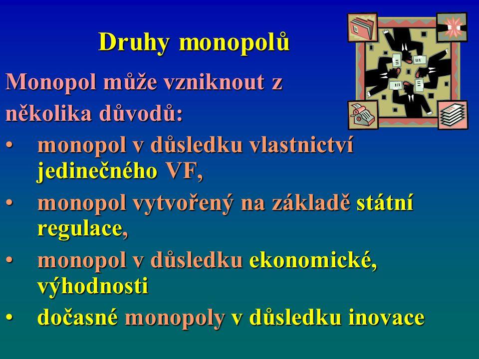 Druhy monopolů Monopol může vzniknout z Monopol může vzniknout z několika důvodů: monopol v důsledku vlastnictví jedinečného VF,monopol v důsledku vla